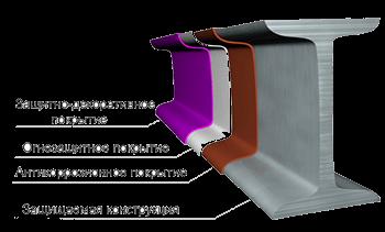 Схема нанесения огнезащитного покрытия