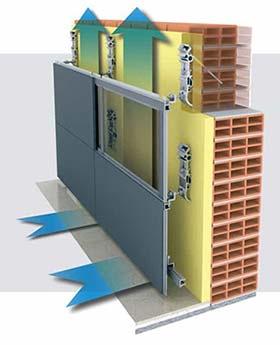 Схема вентиляции фасадов
